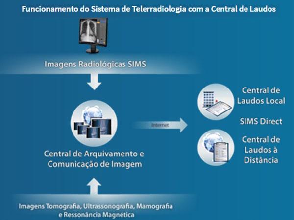 central-de-laudos_02